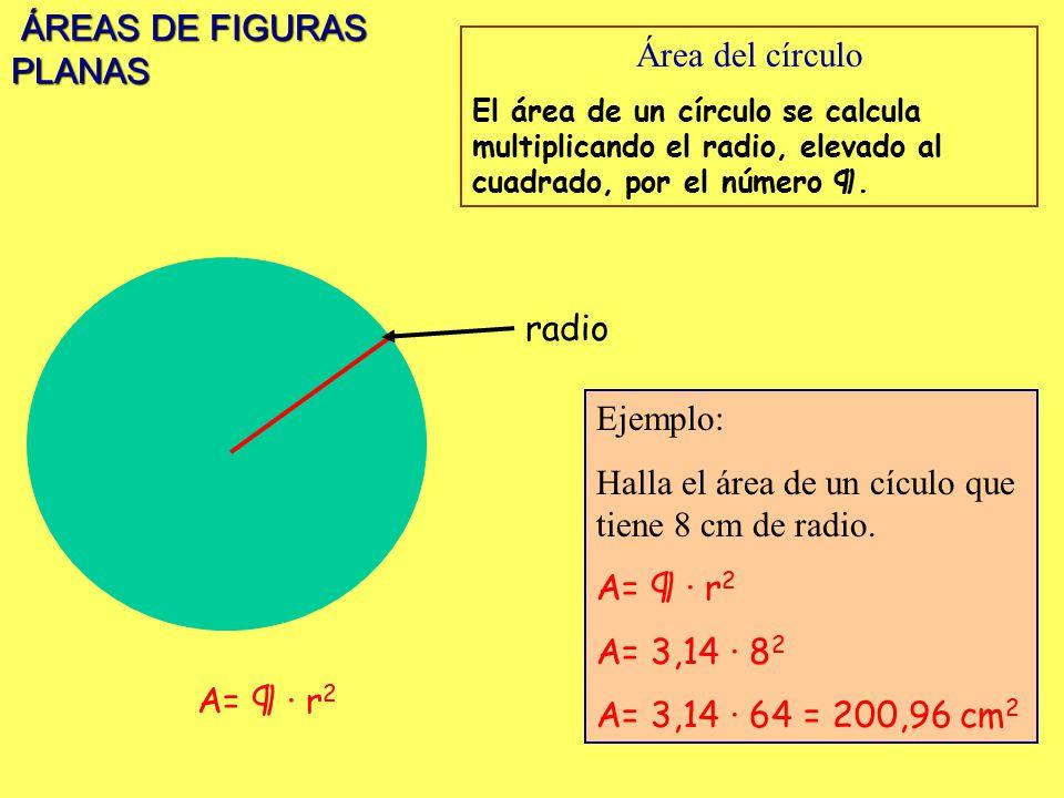 ÁREAS DE FIGURAS PLANAS Área del círculo