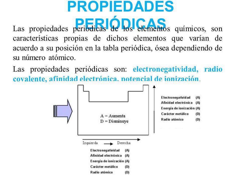 propiedades peridicas - Tabla Periodica De Los Elementos Quimicos Con Electronegatividad
