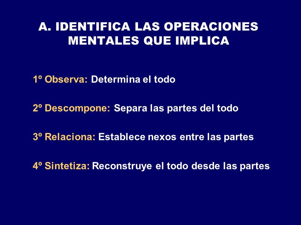 A. IDENTIFICA LAS OPERACIONES MENTALES QUE IMPLICA