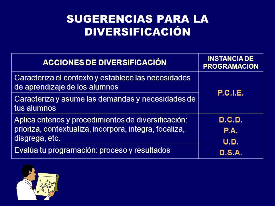 SUGERENCIAS PARA LA DIVERSIFICACIÓN