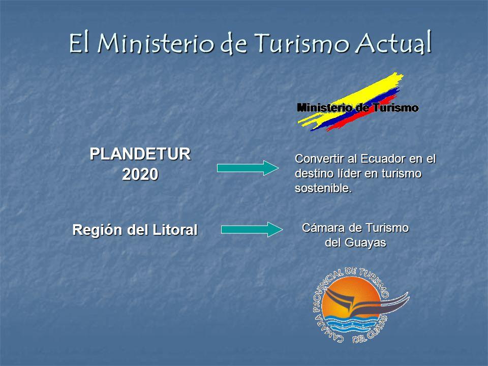 Ministerio de turismo ecuador rutas binacionales del for Ministerio del turismo