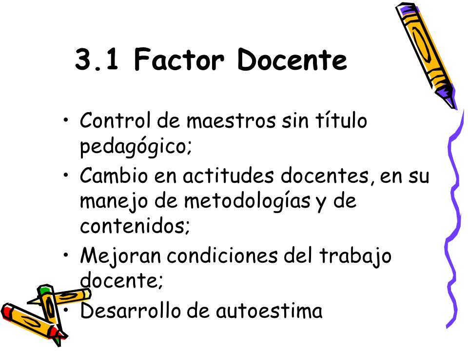 3.1 Factor Docente Control de maestros sin título pedagógico;