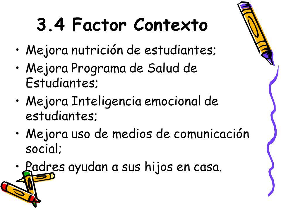 3.4 Factor Contexto Mejora nutrición de estudiantes;