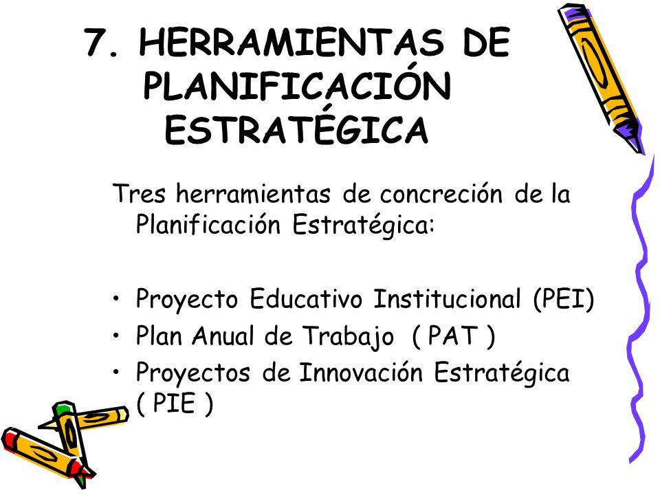 7. HERRAMIENTAS DE PLANIFICACIÓN ESTRATÉGICA