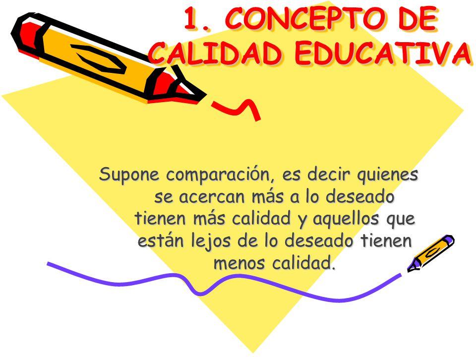 1. CONCEPTO DE CALIDAD EDUCATIVA