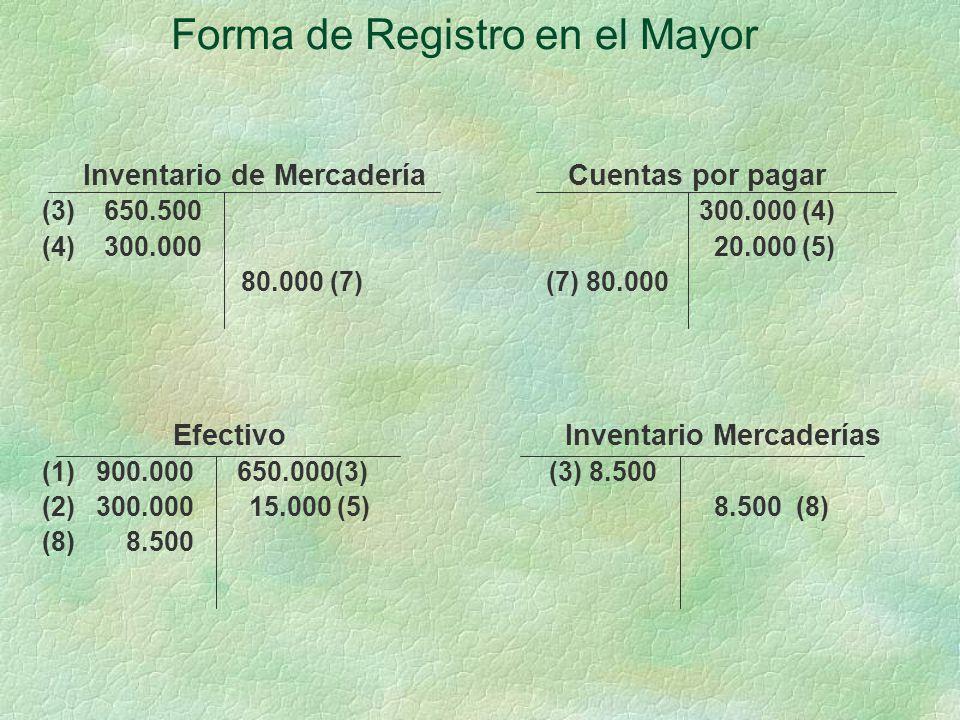 Forma de Registro en el Mayor