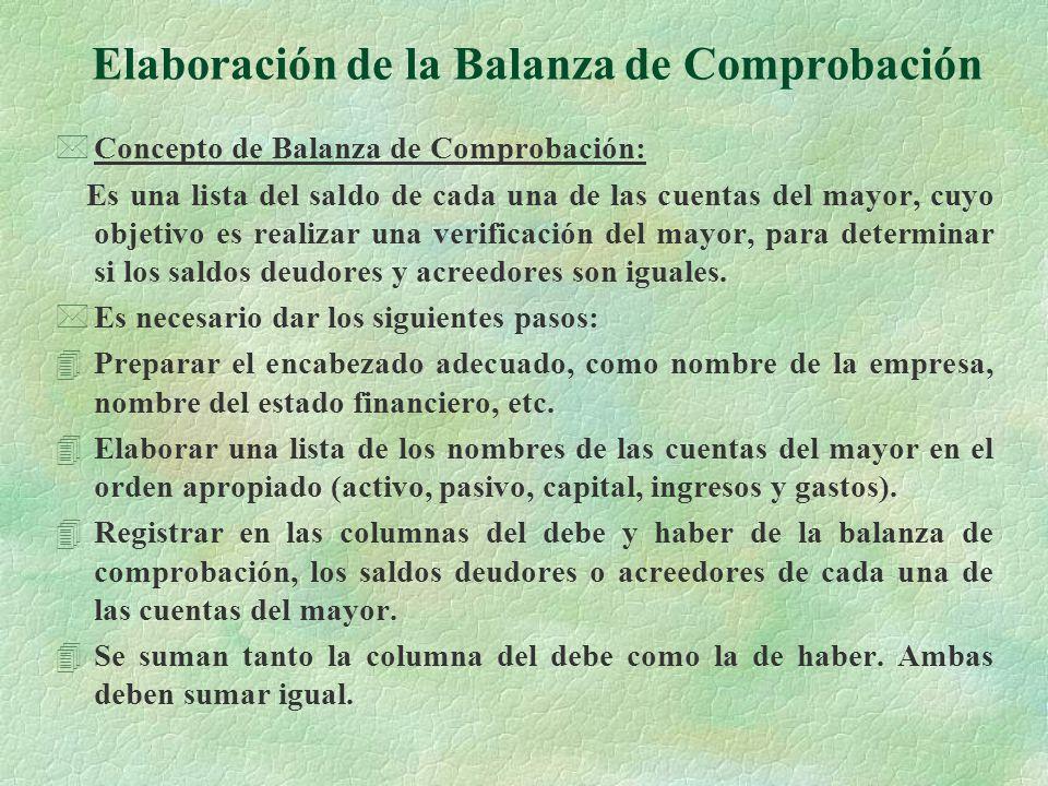 Elaboración de la Balanza de Comprobación