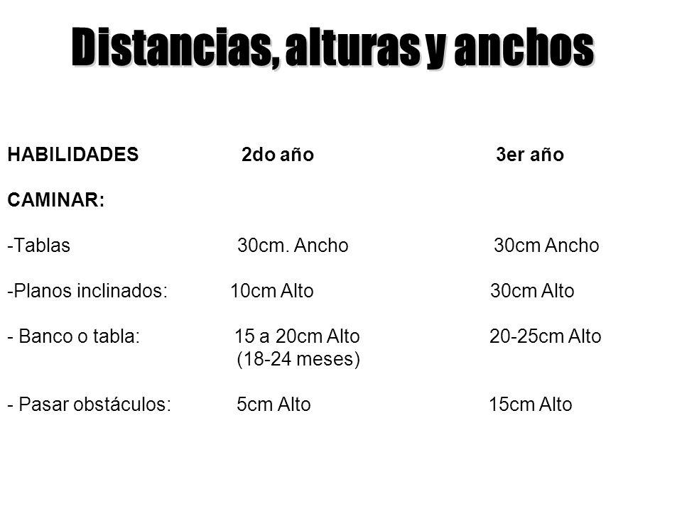 Distancias, alturas y anchos