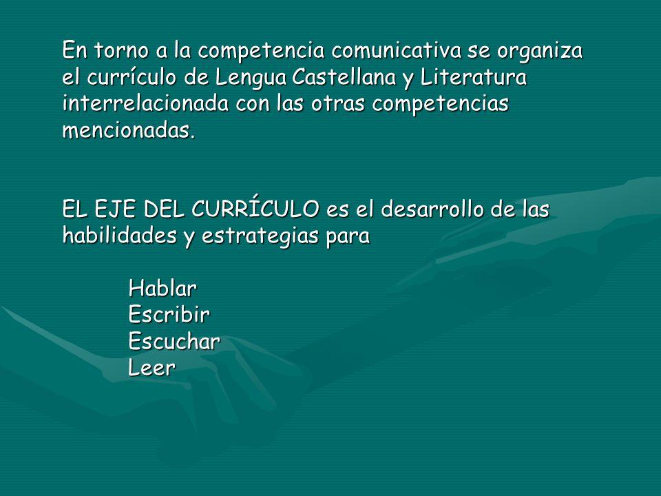 En torno a la competencia comunicativa se organiza el currículo de Lengua Castellana y Literatura interrelacionada con las otras competencias mencionadas.
