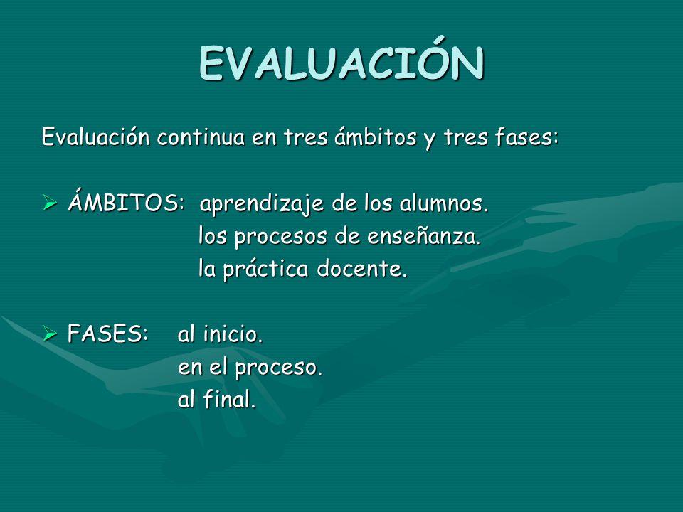 EVALUACIÓN Evaluación continua en tres ámbitos y tres fases: