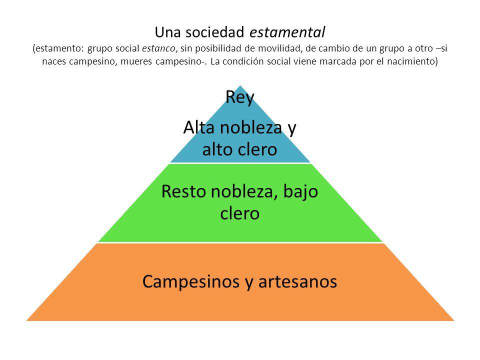 Una sociedad estamental (estamento: grupo social estanco, sin posibilidad de movilidad, de cambio de un grupo a otro –si naces campesino, mueres campesino-. La condición social viene marcada por el nacimiento)