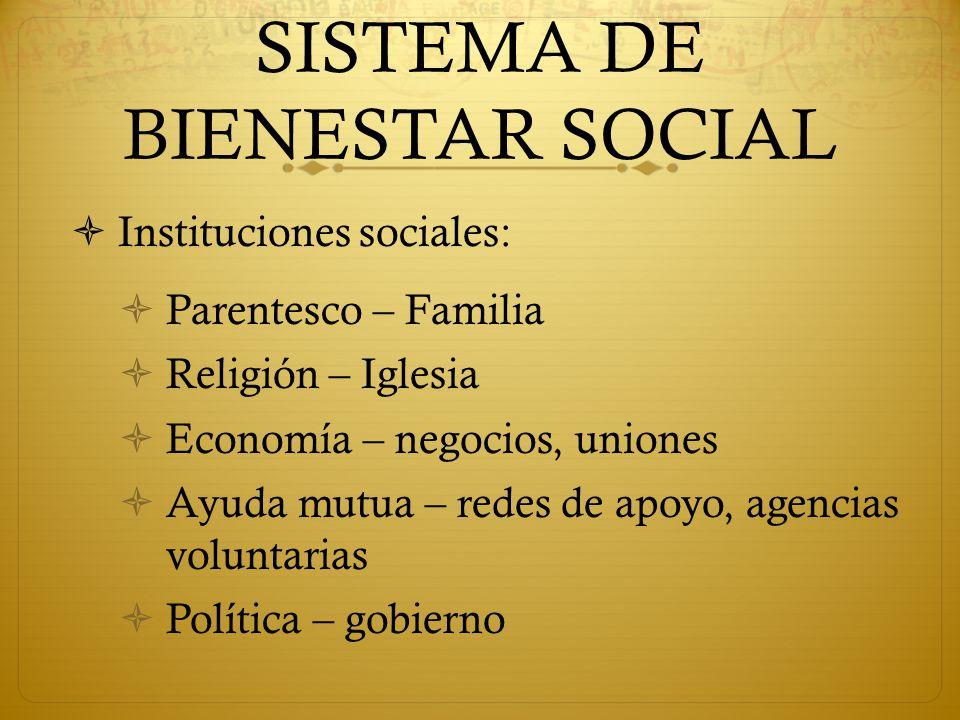 Pol tica social sowo ppt descargar for Oficina de bienestar social y familia