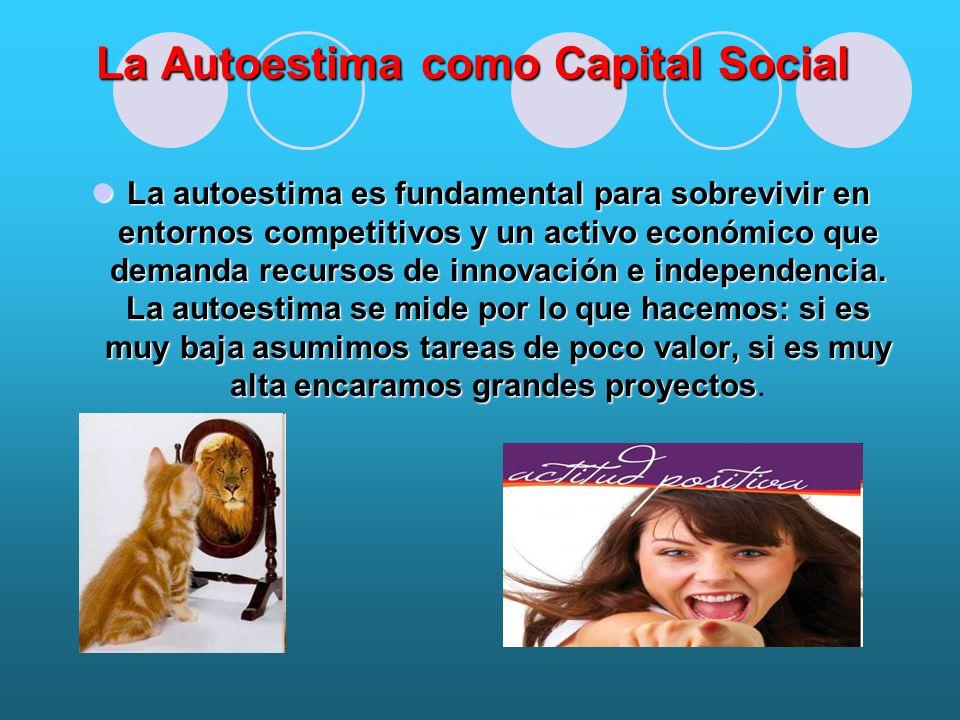 La Autoestima como Capital Social