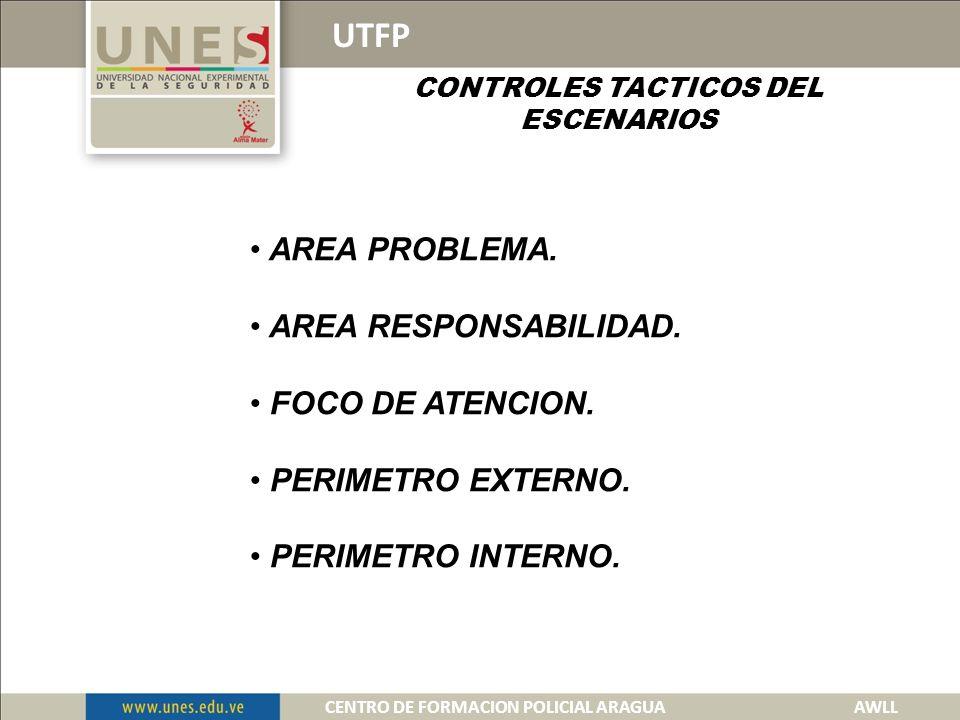 UTFP AREA PROBLEMA. AREA RESPONSABILIDAD. FOCO DE ATENCION.