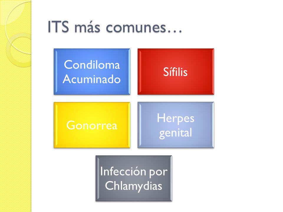 Infección por Chlamydias