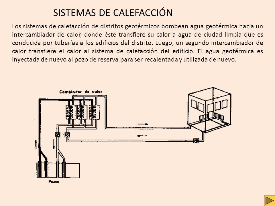 Generacion de energia no convencional ppt descargar - Sistemas de calefaccion ...