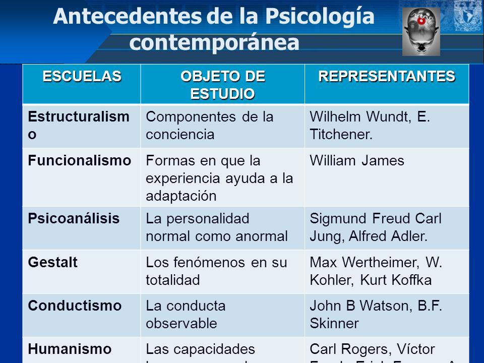 Escuela funcionalista psicologia caracteristicas cryptorich for Definicion de contemporanea