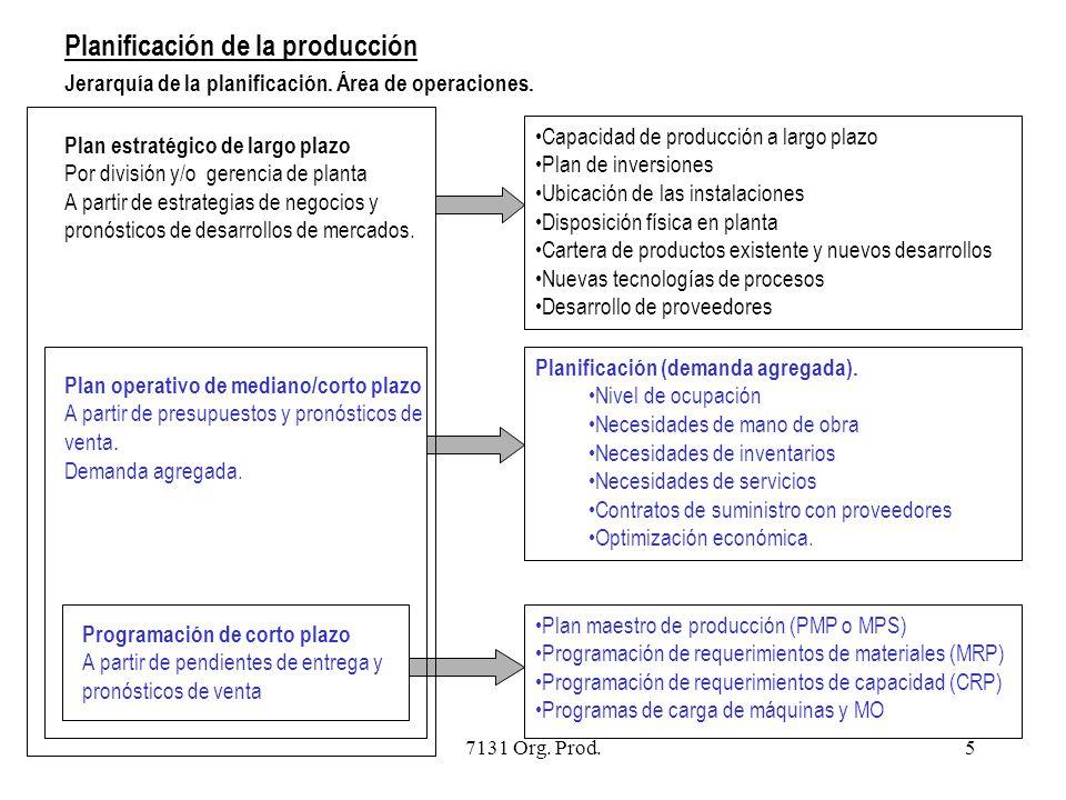 Planificaci n y programaci n ppt descargar for Procesos de produccion de alimentos