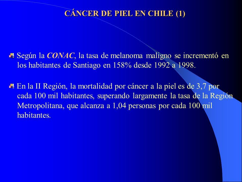 CÁNCER DE PIEL EN CHILE (1)