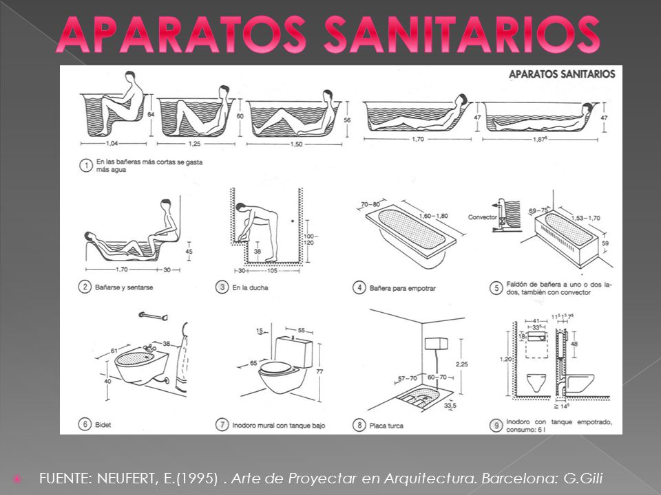 Mar a cecilia torres vargas arquitecta i toulouse for Aparatos sanitarios