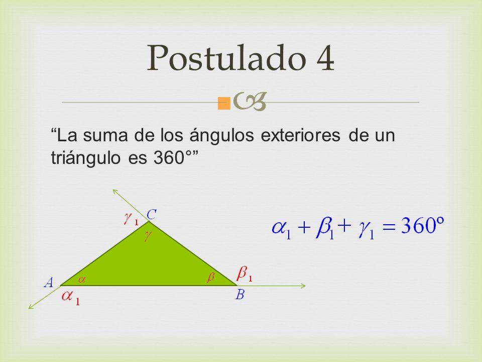 Postulado 4 La suma de los ángulos exteriores de un triángulo es 360°