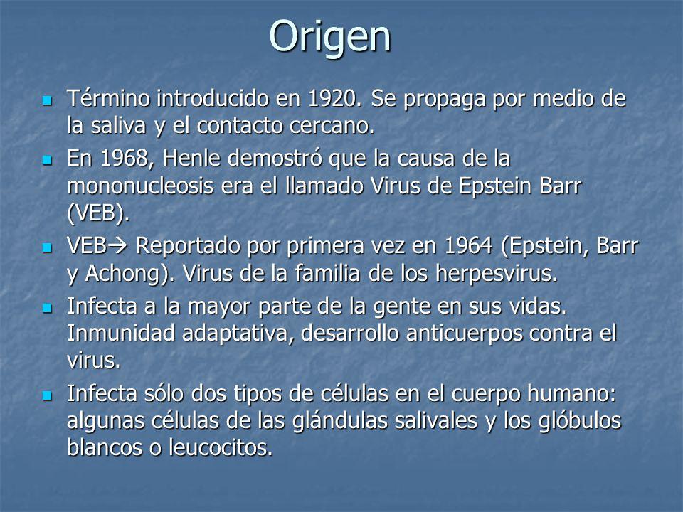 Origen Término introducido en 1920. Se propaga por medio de la saliva y el contacto cercano.