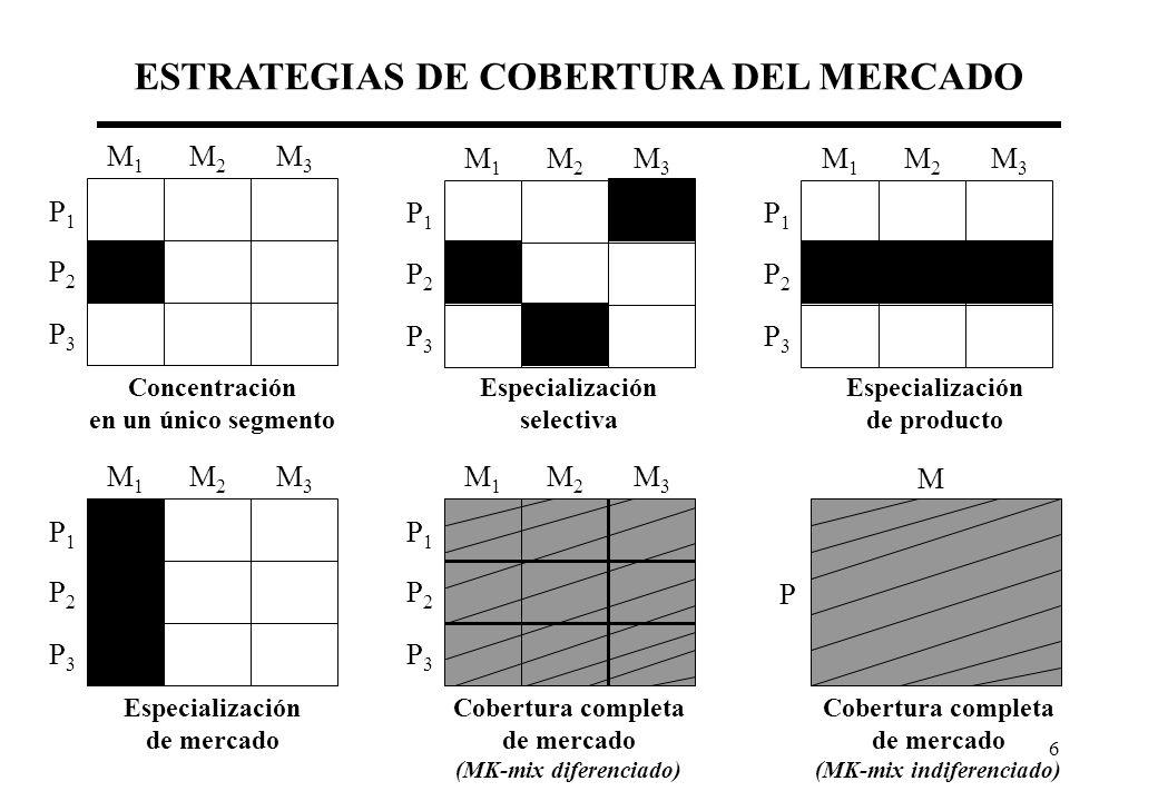 Opciones binarias de estrategias de cobertura