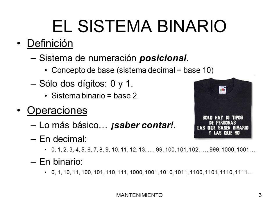 Operaciones binarias definicion