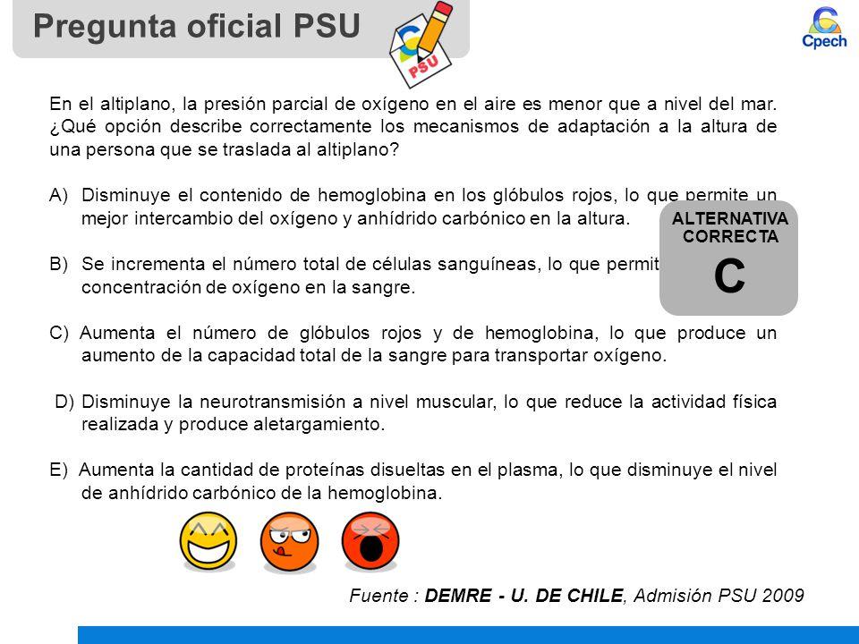 Pregunta oficial PSU