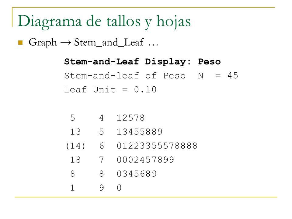diagrama de hojas diagrama de sistemas eraf