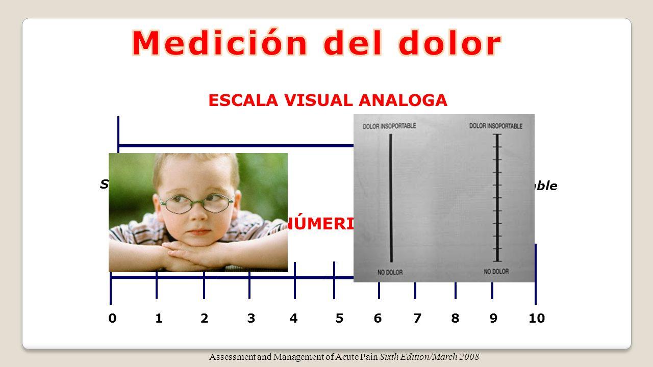 Medición del dolor ESCALA VISUAL ANALOGA ESCALA NÚMERICA ANALOGA
