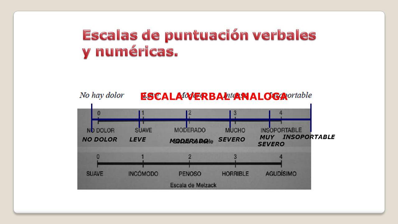 Escalas de puntuación verbales y numéricas.