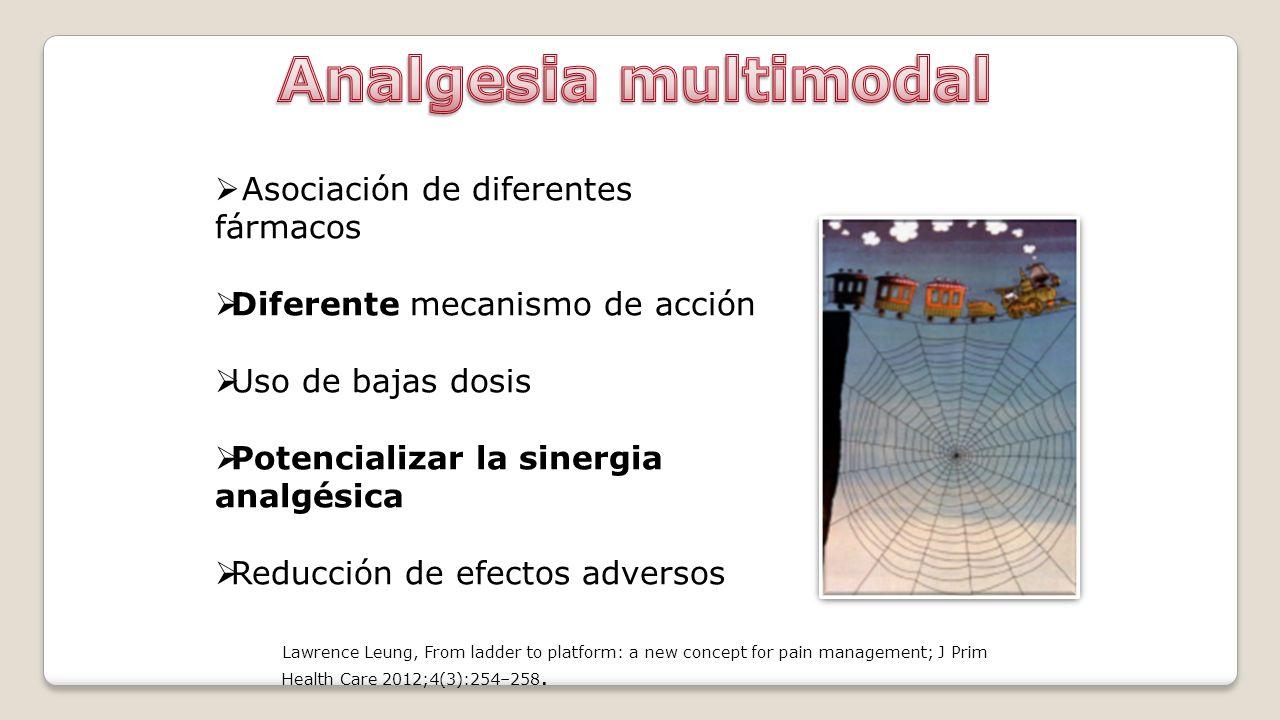 Analgesia multimodal Asociación de diferentes fármacos
