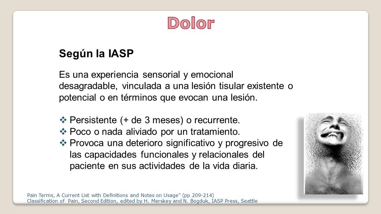 Dolor Según la IASP.