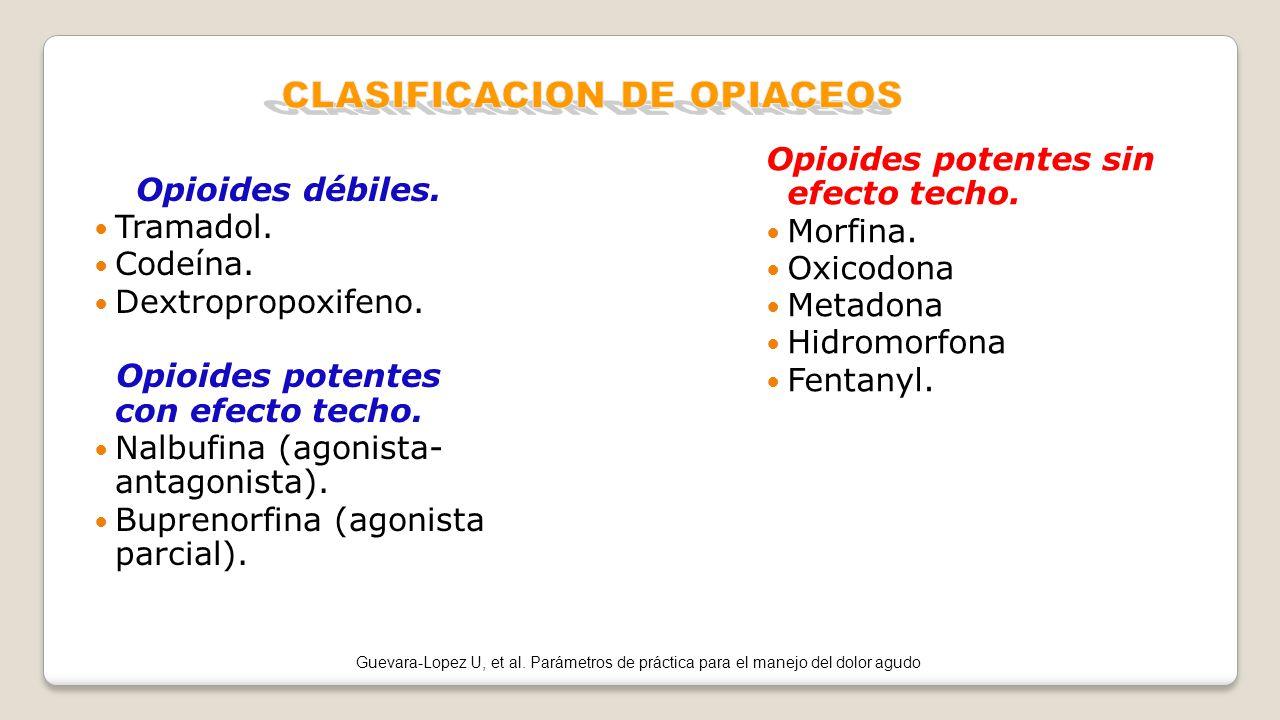 CLASIFICACION DE OPIACEOS
