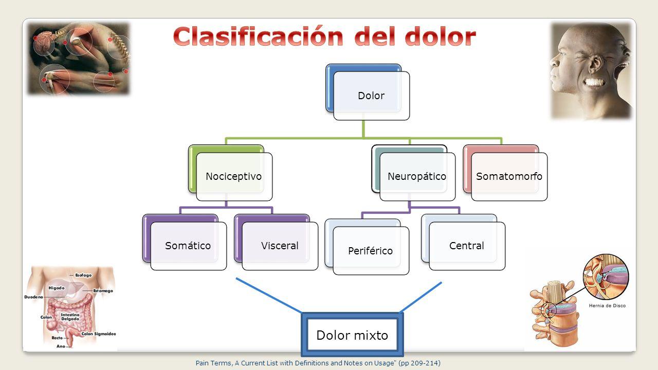 Clasificación del dolor
