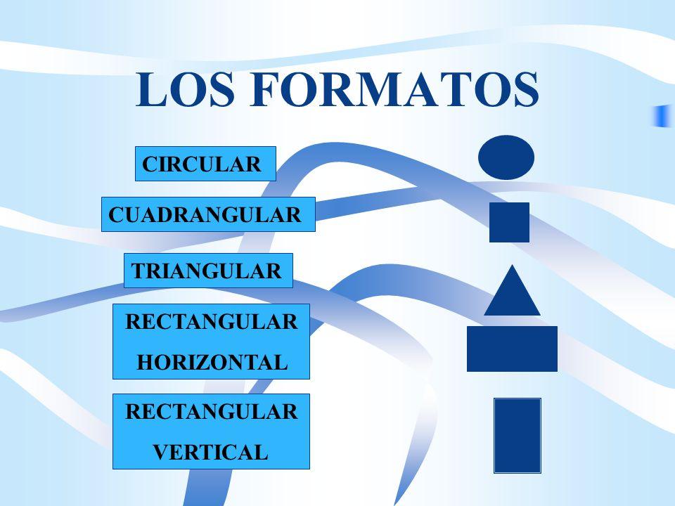 LOS FORMATOS CIRCULAR CUADRANGULAR TRIANGULAR RECTANGULAR HORIZONTAL