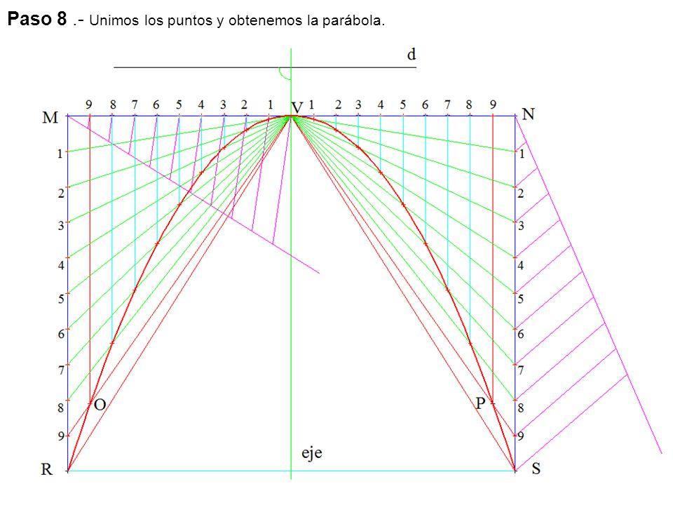 Paso 8 .- Unimos los puntos y obtenemos la parábola.