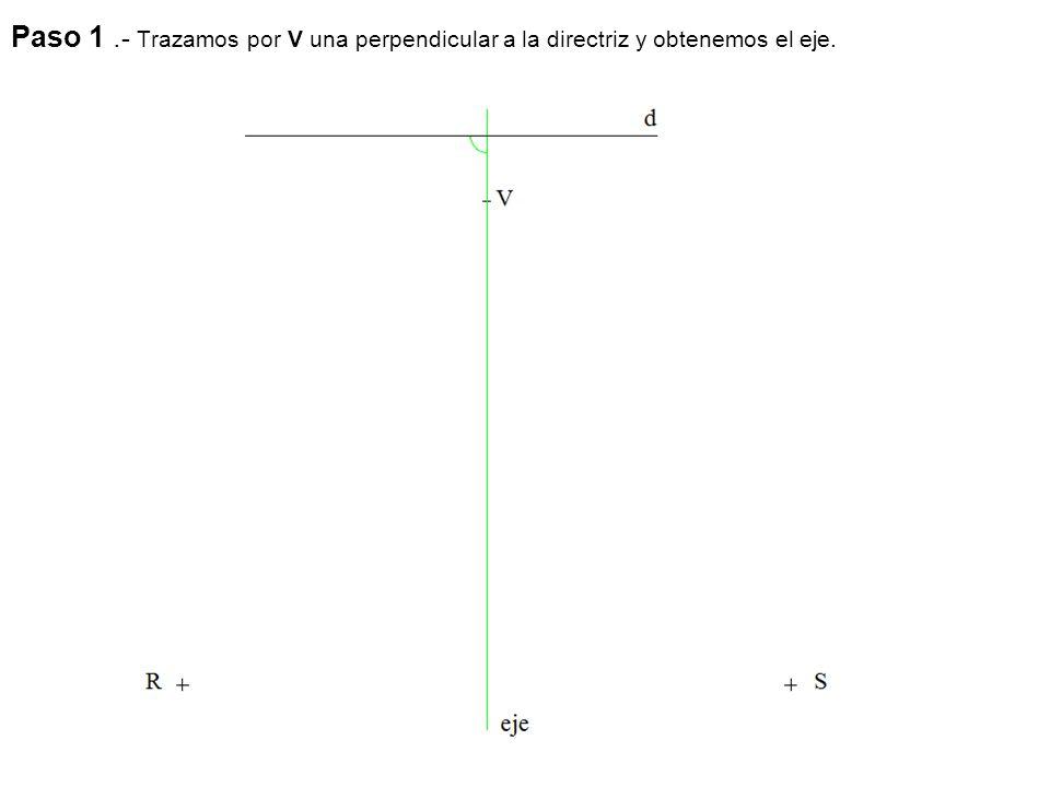 Paso 1 .- Trazamos por V una perpendicular a la directriz y obtenemos el eje.