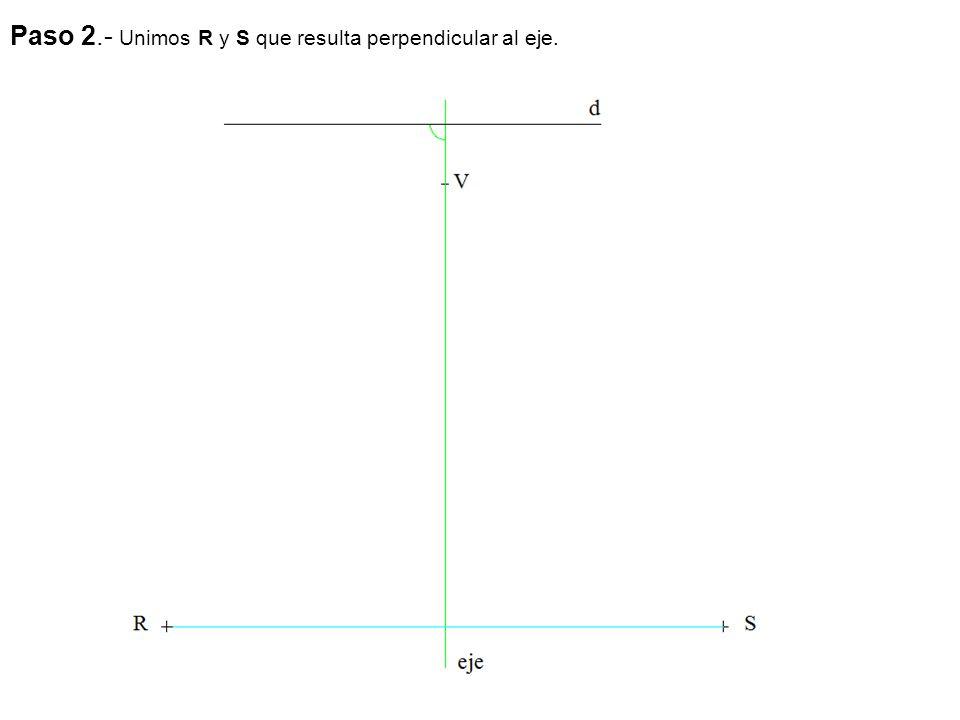 Paso 2.- Unimos R y S que resulta perpendicular al eje.