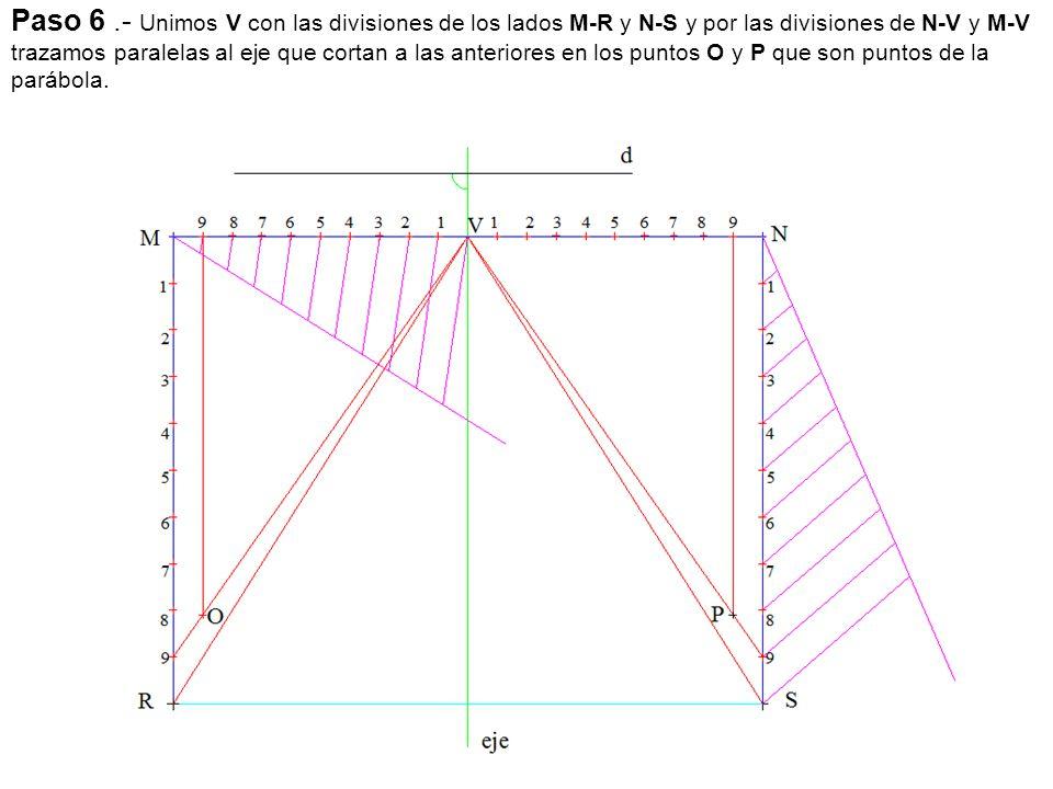 Paso 6 .- Unimos V con las divisiones de los lados M-R y N-S y por las divisiones de N-V y M-V trazamos paralelas al eje que cortan a las anteriores en los puntos O y P que son puntos de la parábola.