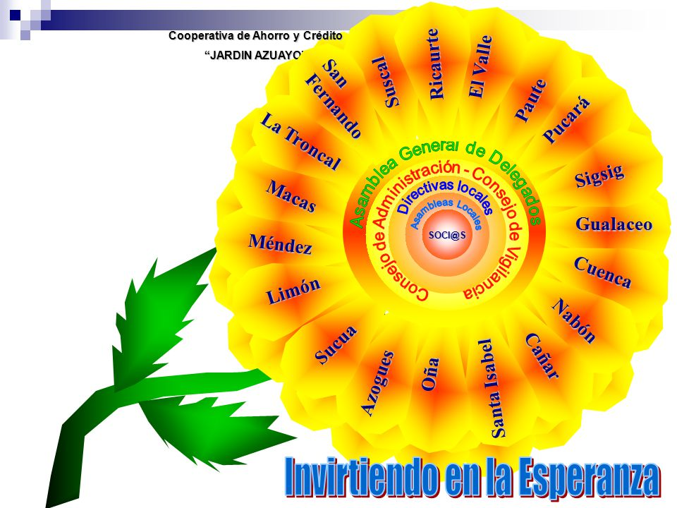 Credito hipotecario jardin azuayo for Jardin azuayo