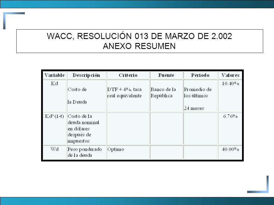 asocodis estimaci 211 n wacc informe ppt descargar