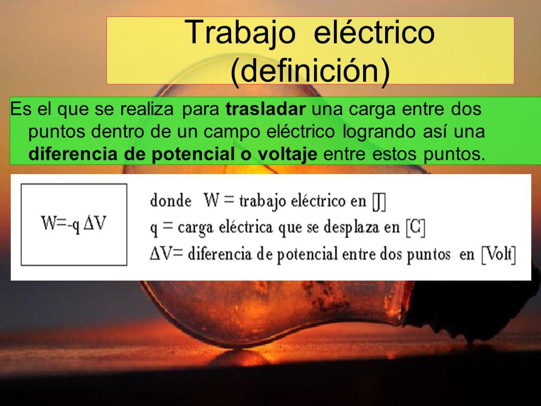 Campo el ctrico f sica cuarto medio ppt descargar for Definicion de cuarto