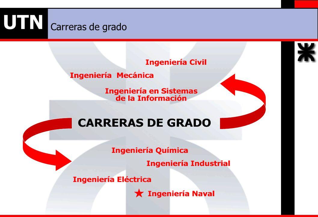 Info utn ppt video online descargar for Carreras de grado