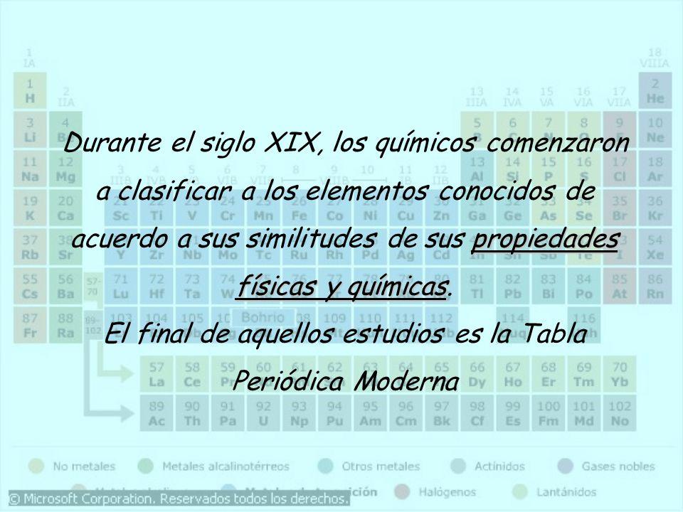 La tabla peridica john jairo prez m ingeniero qumico ppt descargar durante el siglo xix los qumicos comenzaron a clasificar a los elementos conocidos de acuerdo urtaz Images
