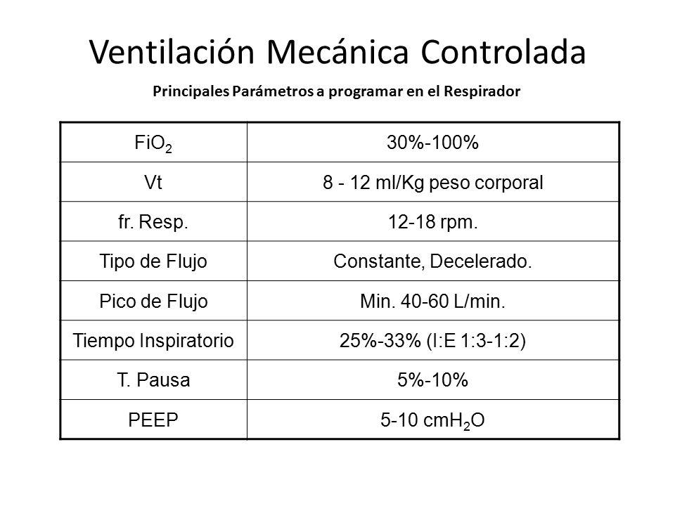 S ndrome de distres respiratorio agudo sdra ppt video - Ventilacion mecanica controlada ...