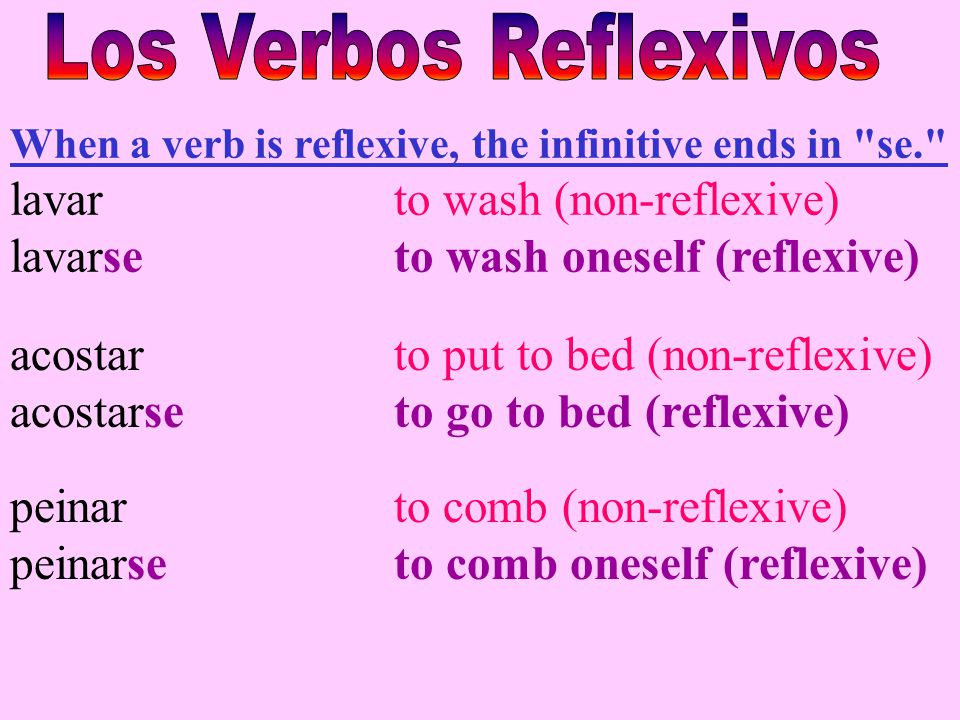 how to use reflexive verbs