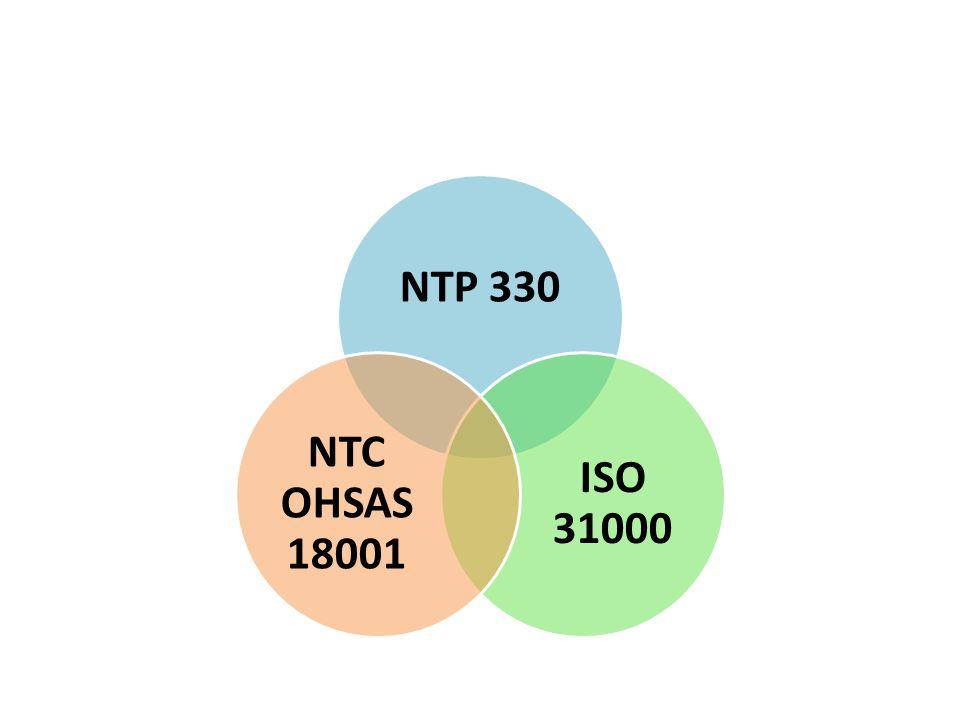 NTP 330 ISO 31000 NTC OHSAS 18001