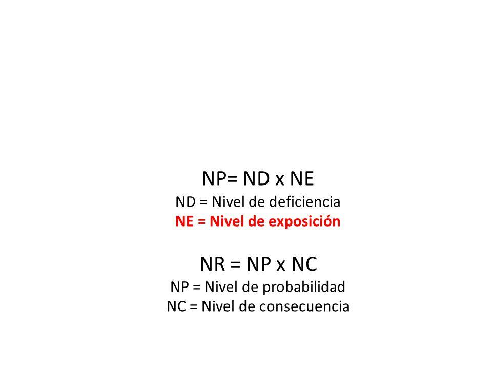 NE = Nivel de exposición